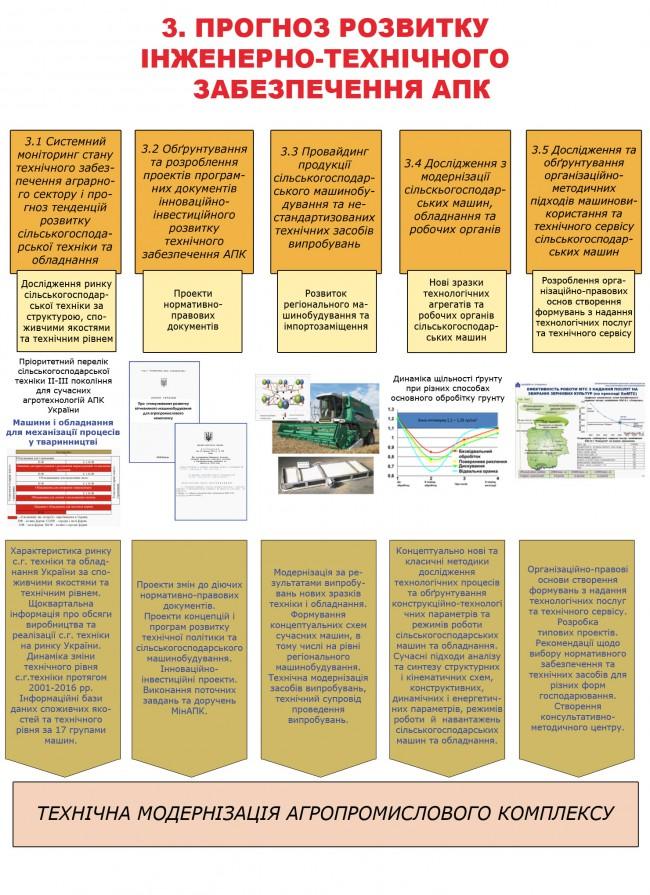 Напрями діяльності Прогноз розвитку інженерно-технічного забезпечення АПК