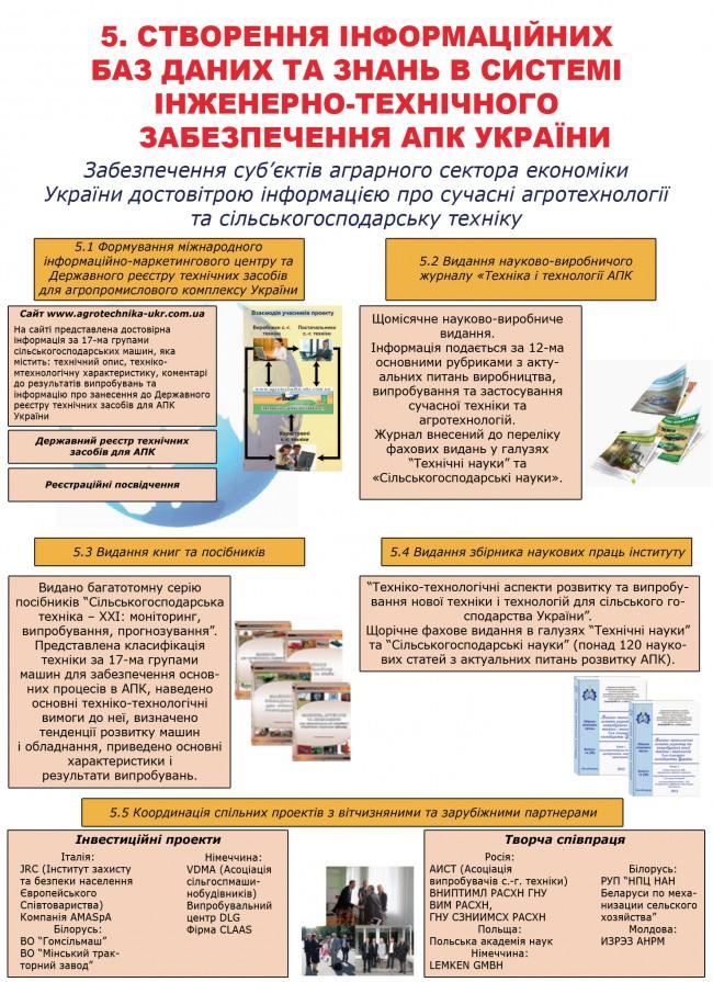 Створення інформаційних баз даних та знань в системі інженерно-технічного забезпечення АПК України